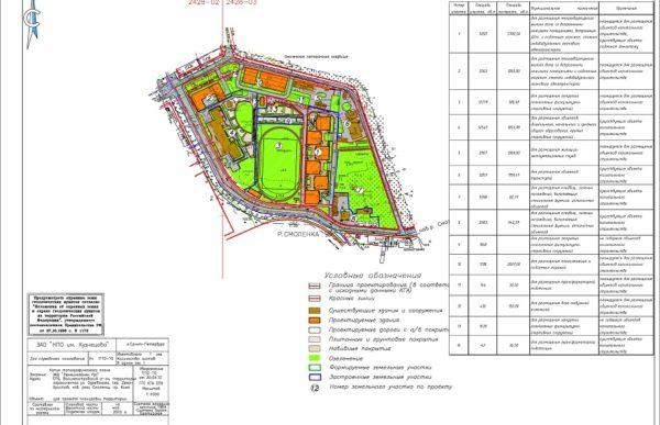 Проект планировки и проект межевания территории в Василеостровском районе